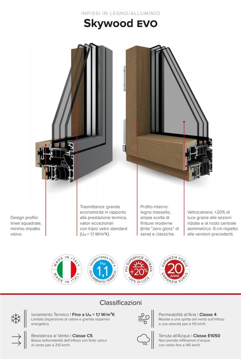 Infissi e serramenti in alluminio-legno
